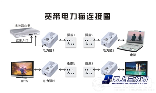 宽带电力猫连接图.jpg